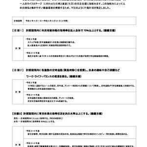 ※HP用データ令和2年4月1日~令和5年3月31日 一般事業主行動計画のサムネイル